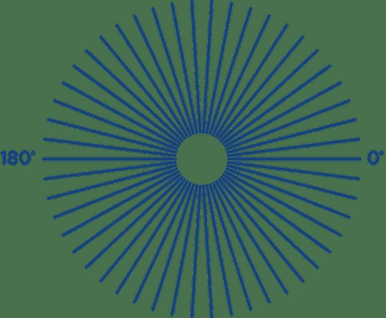 Figura 3: teste para astigmatismo