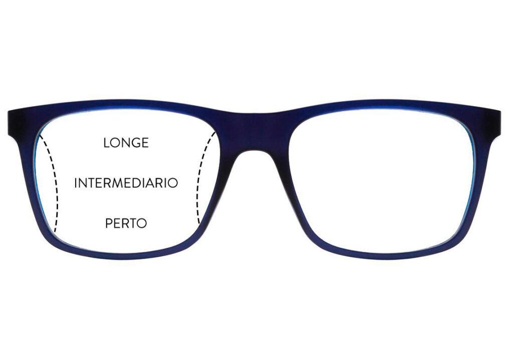 Como se maquiar tendo presbiopia:óculos multifocal